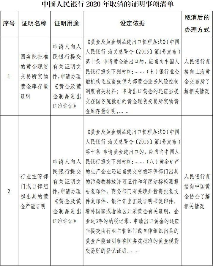 央行对5个支付相关规范性文件进行修订