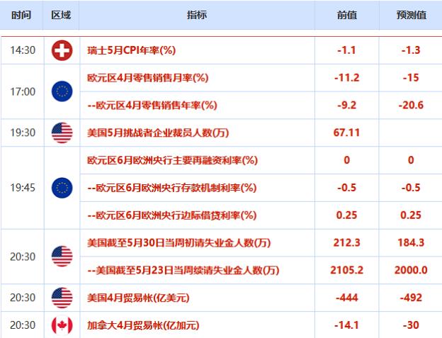 英欧谈判不容乐观 英镑回落50点 全球股市依旧高涨