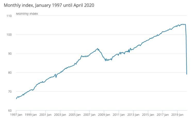 gdp行情_...黄金刚刚加速冲破1730亚太股市全面走软英国GDP再创纪录跌幅