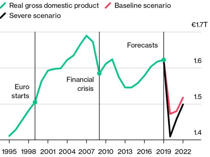 欧元中长期有望向好?