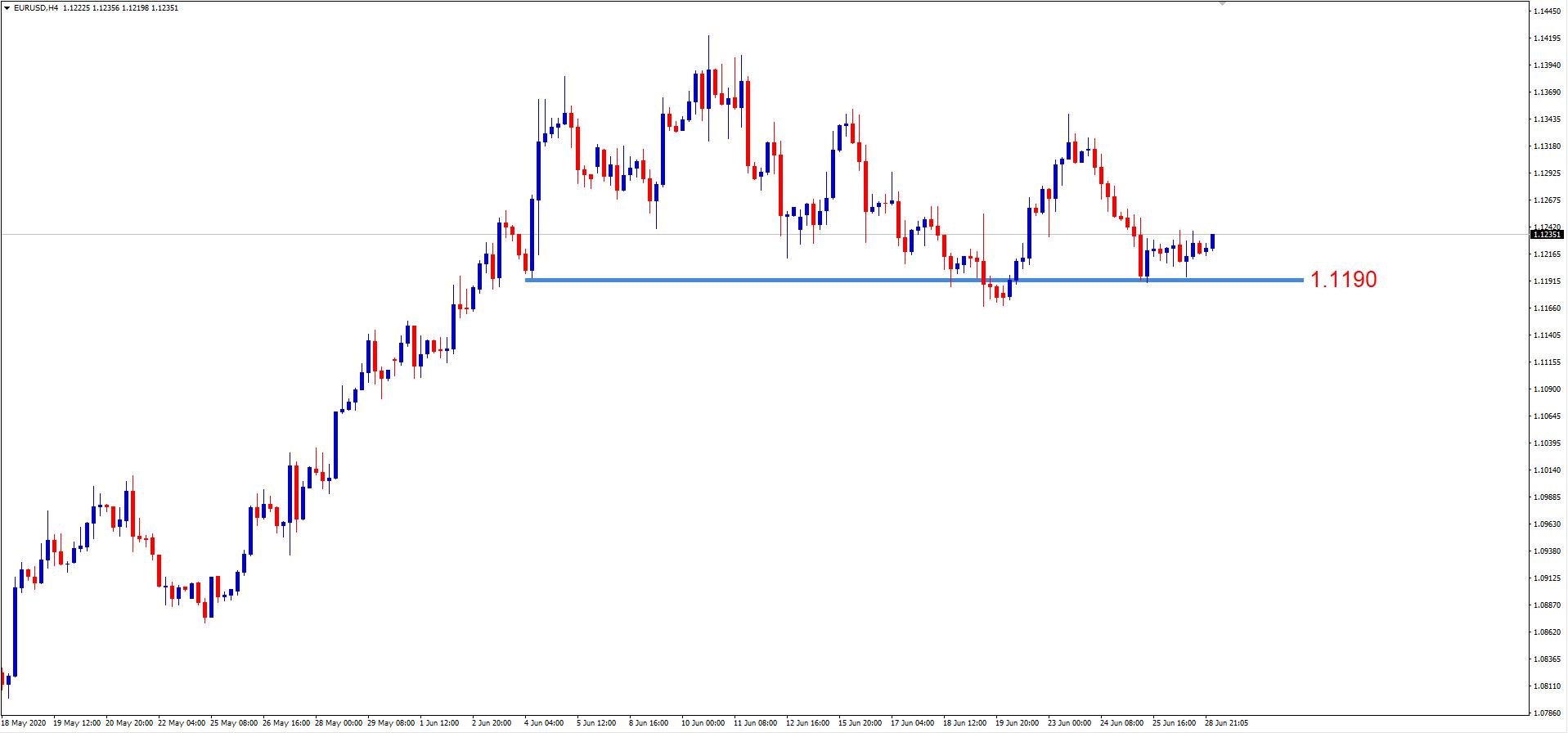 美元避险属性激发 英镑或重演3月跌势