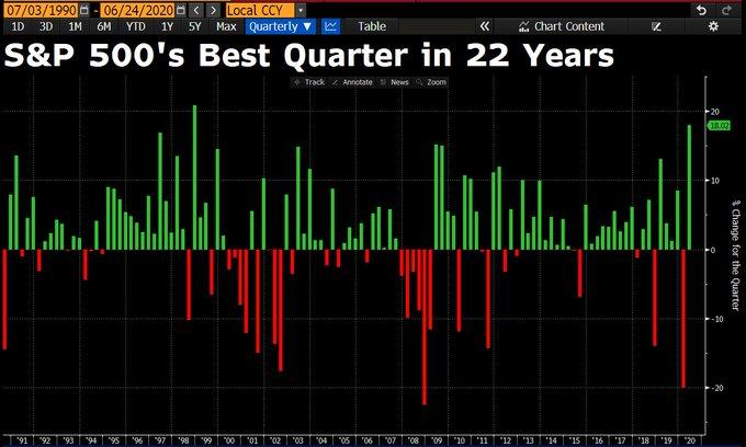 美股数次熔断 美债狂野飙升 美元荒一度刺激美元指数劲扬