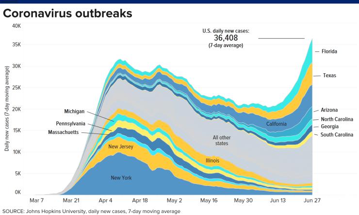 美元美股突然奏响大合唱 然而市场恐低估了这一重大风险?