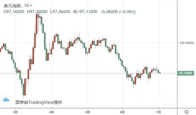 小心美元遭打击 欧元 美元指数 英镑 日元及澳元最新技术前景分析