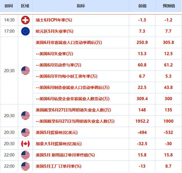 亚洲股市连续大涨 美元回落英镑创逾一周新高