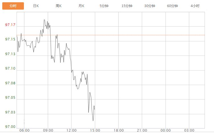 关于欧元/美元的最新交易策略汇总(7月2日)