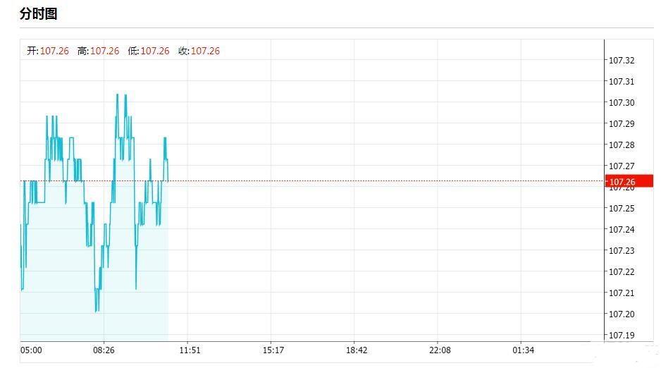 刚刚日本央行利率决议新鲜出炉 都说了什么?