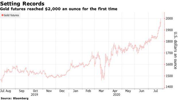 贵金属市场仍处于强劲上涨趋势美元恐遭遇更大的波动