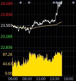 美元下跌避险需求增加 国际白银发力上破