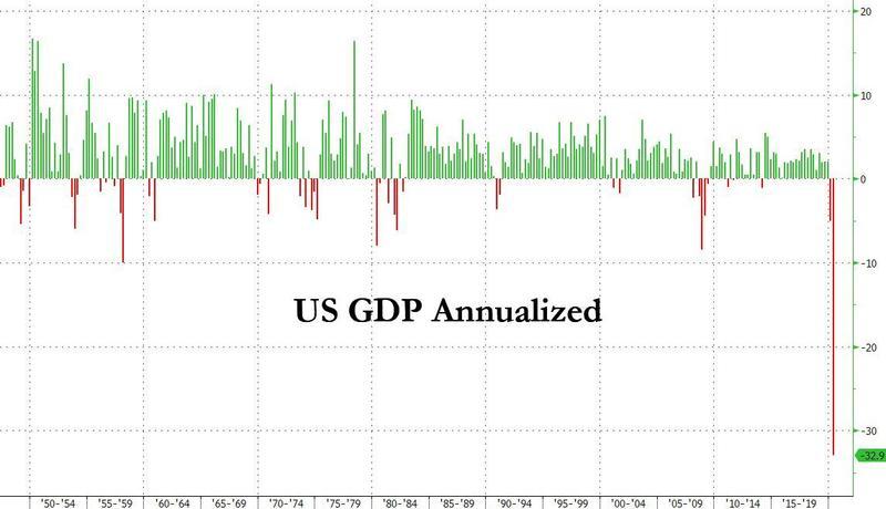 美国每年的gdp什么时候公布_美国与中国gdp