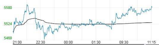 史上最惨GDP重挫美元 白银期货小幅走阳
