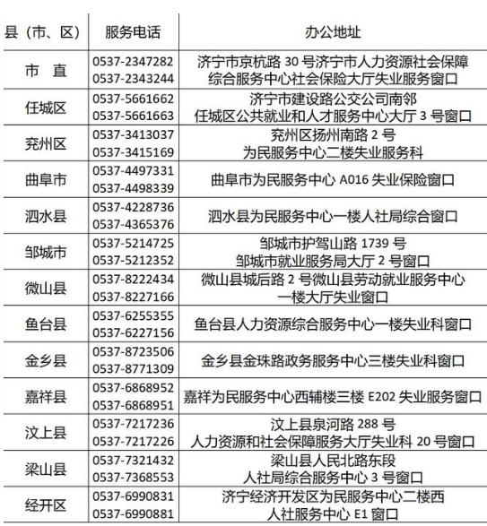 济宁市失业补助金申领指南