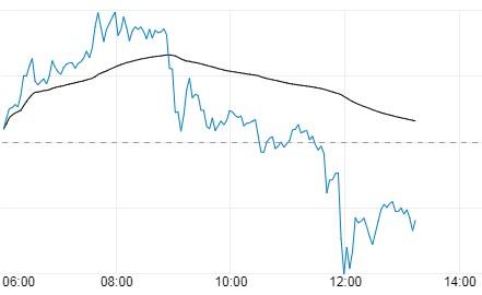 市场风险情绪骤变 美元攀升伦敦银转跌