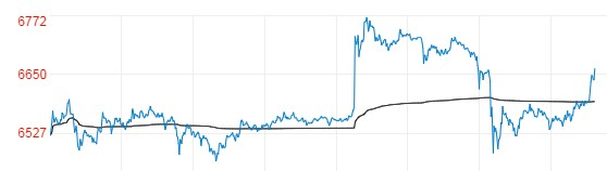 市场风险情绪骤变 白银TD惊现急跌一幕