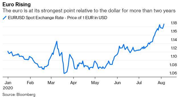 西班牙成为欧元区经济下滑最严重的国家