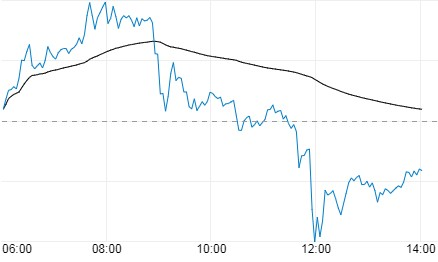 猝不及防!美元反弹伦敦银突然一波暴跌