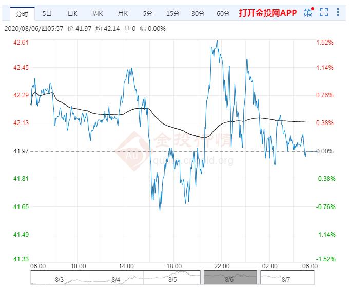 7日国内原油期货跌0.49% 本轮油价调整再搁浅