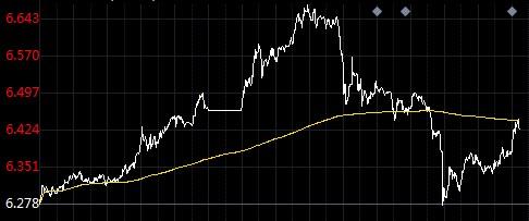 纸白银突然一波急跌 市场风险人气遭打击