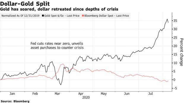 美元回落至93关口附近美股期货仍然维持走低