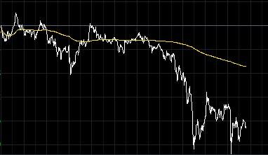 风险偏好情绪回暖 现货白银日内交易策略