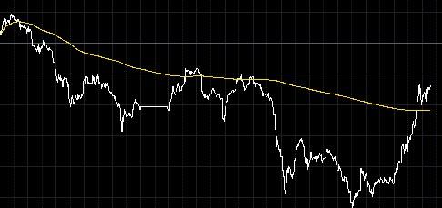 8月12日工行纸黄金价格多少?纸黄金价格今天多少一克?