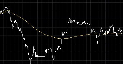 8月13日工行纸黄金价格多少?纸黄金价格今天多少一克?