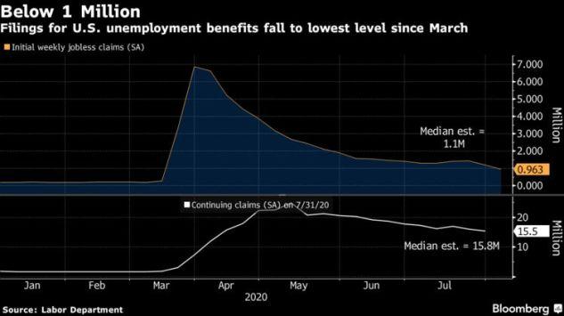 欧洲央行会议纪要出炉:市场正缓慢但稳步复苏