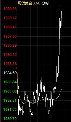 避险情绪再起助涨黄金价格大涨