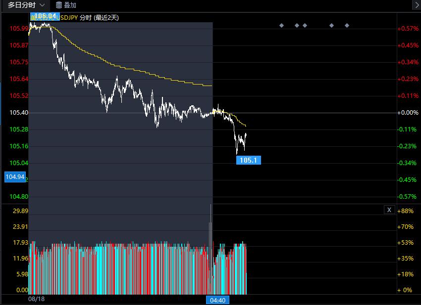 人民币日元汇率(2020年8月19日)