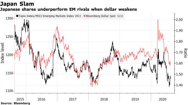 美元开始面临有关其市场地位或有风险的警告