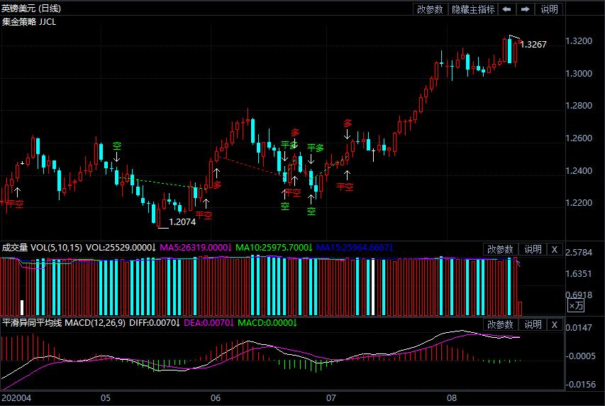 初请数据引爆市场 美元指数一度跳涨