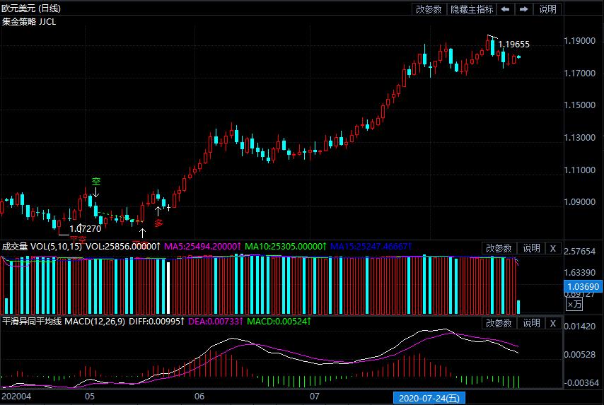 贸易乐观进展降温避险买需 美元指数下滑