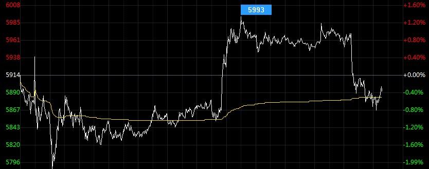 9月7日白银T+D价格多少?白银td价格今日走势如何?