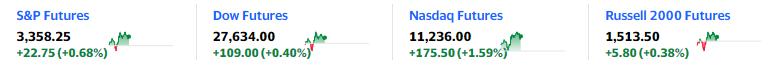 全球市场风险回暖?美元似乎成为资金的避险港湾