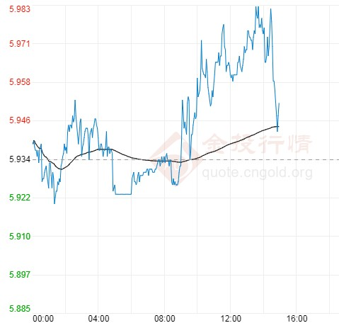 纸白银多头准备好!FOMC决议鸽派预期高涨