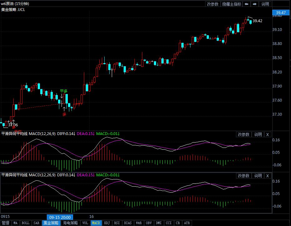 9月16日原油价格晚间交易提醒