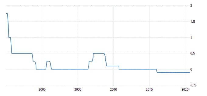 """""""后安倍时代""""首份利率决议 日本央行上调出口和产出评估"""