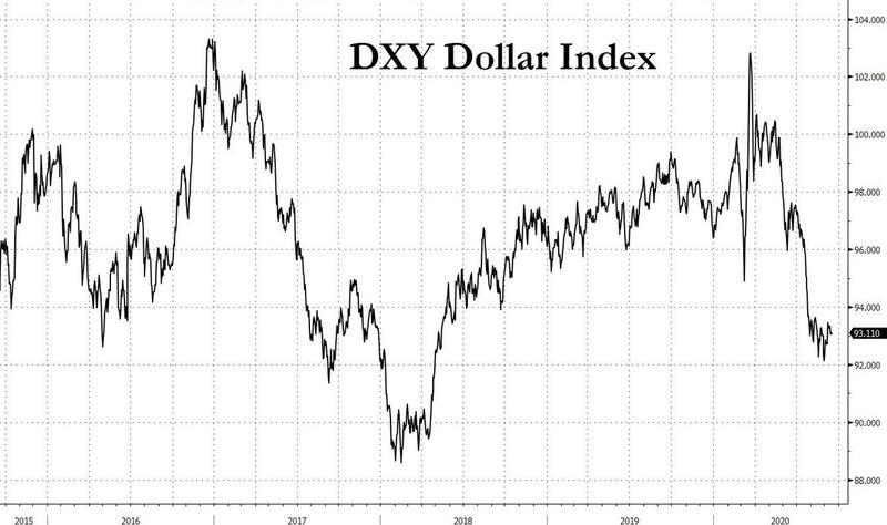 美元贬值究竟影响几何?