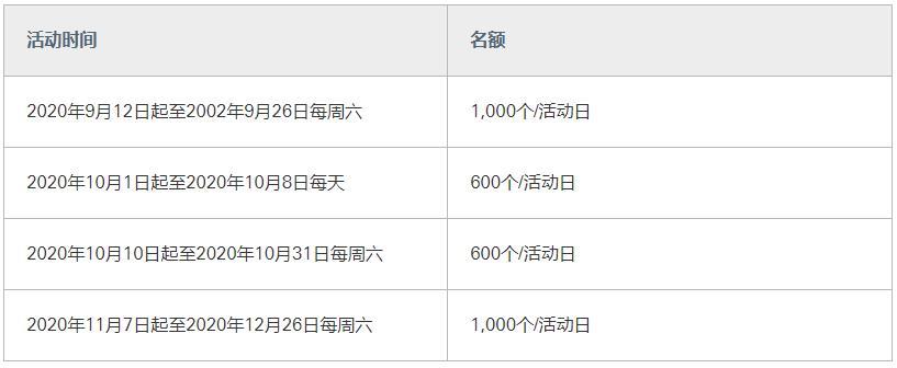 2020年9月18日汇丰银行信用卡优惠活动推荐