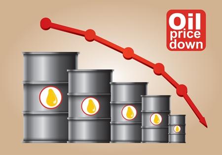 需求前景遭打压 国际油价上行压力飙升