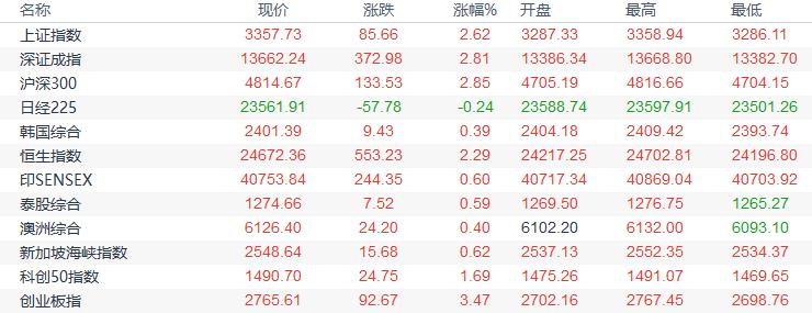 美国银行因疫情看衰全球经济前景 预计欧元走软而日元走强