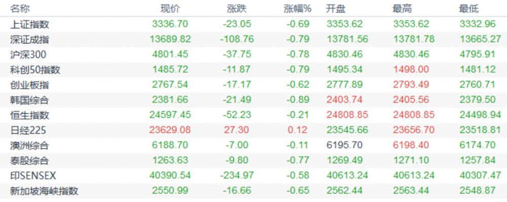 市场避险情绪再度发酵 欧元兑美元年底料跌回1.16下方