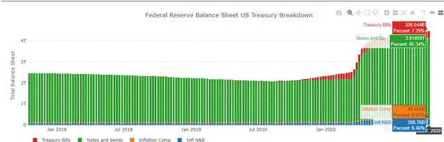 进一步大规模量化宽松?美联储恐怕无能为力了