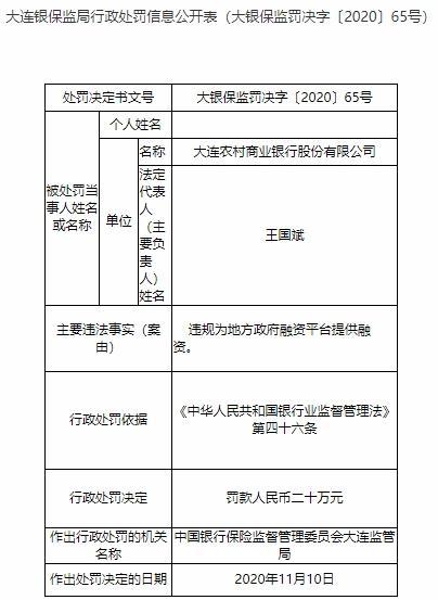 大连农商银行违规为地方政府平台提供融资