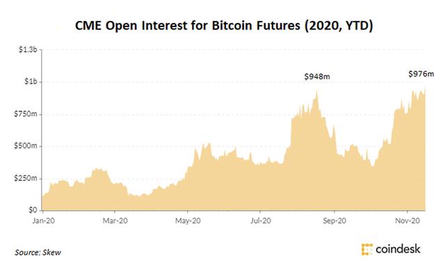 是谁将比特币推向18000美元的高位?