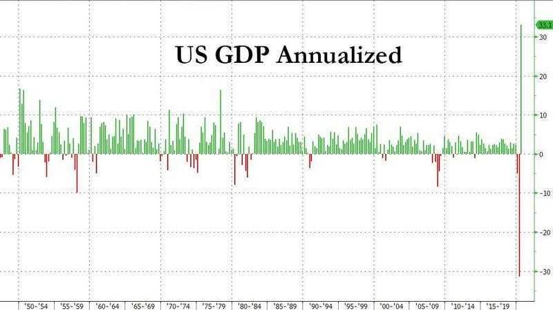 二零二零四季度GDP