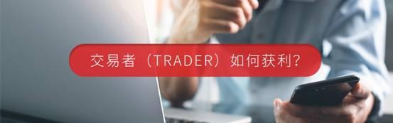 交易者(Trader)如何获利?