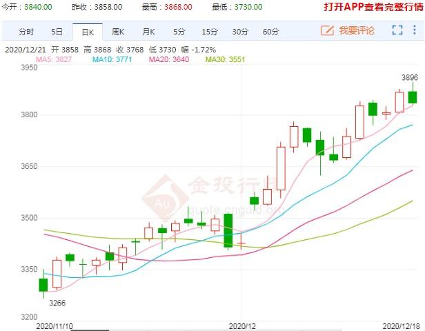 国际油价走势影响 PTA期货偏强振荡运行