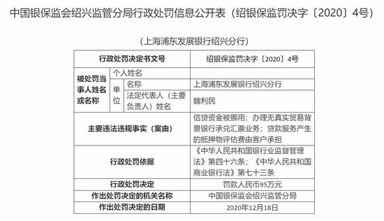 浦发银行绍兴分行因信贷资金被挪用等多项违法违规被罚95万