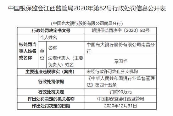 未经行政许可终止分支机构 光大银行南昌分行被罚90万